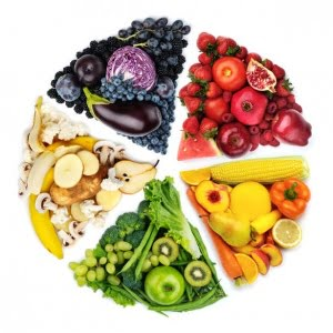Fruits_and_vegetables_separated_by_colour_group